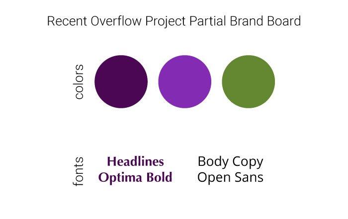 Partial Branding Board for overflow work by triciaisham.com